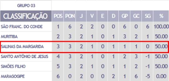 Campeonato Intermunicipal