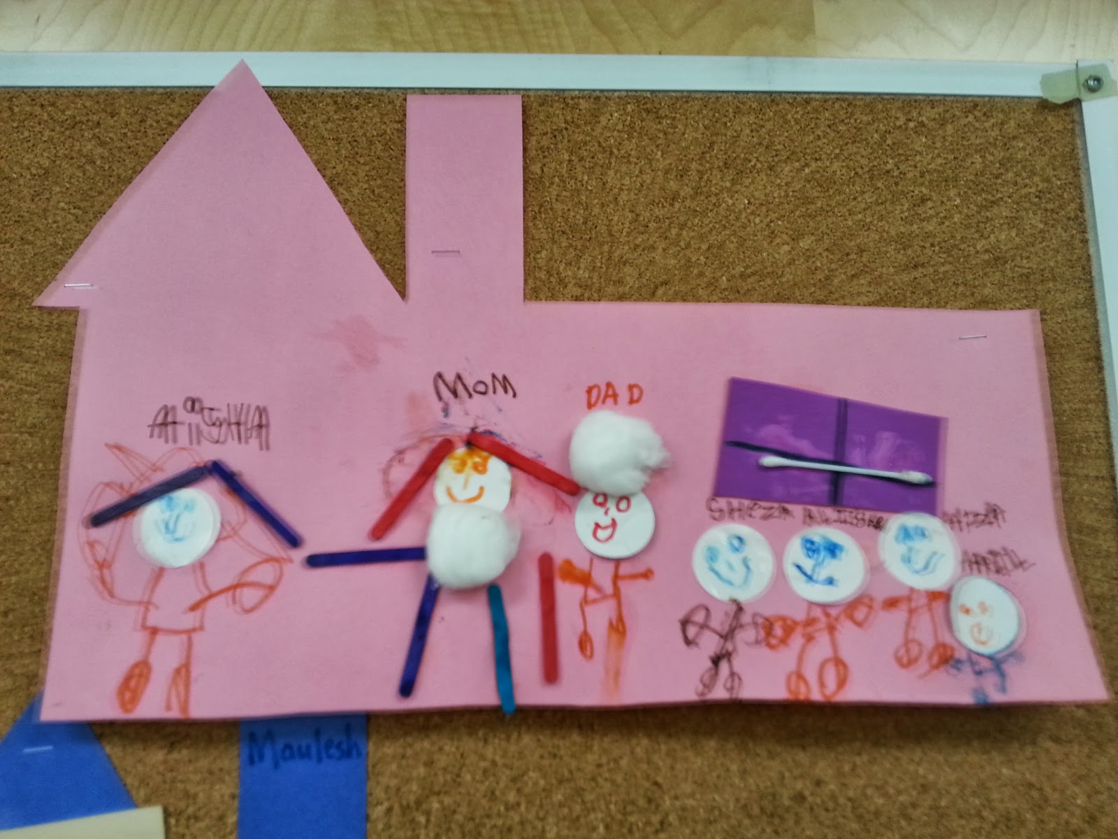 Teacherself Family And Me Art Activity Who Lives In My Home