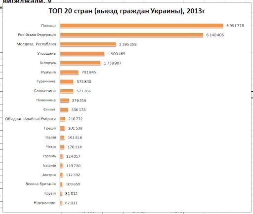 развитие туризма в украине