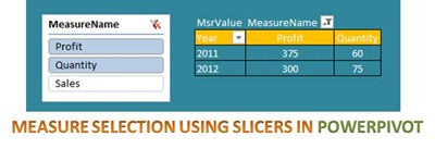 1 Measure selection using slicers in powerpivot