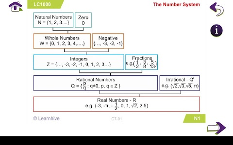 Grade 7 Math Learning Cards screenshot 2