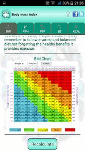 BMI Ideal weight and calories screenshot 18