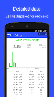 Data Usage Monitor screenshot 10