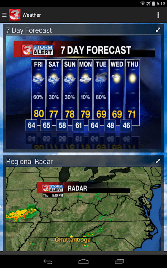 Weather Channel Doppler Radar Tennessee