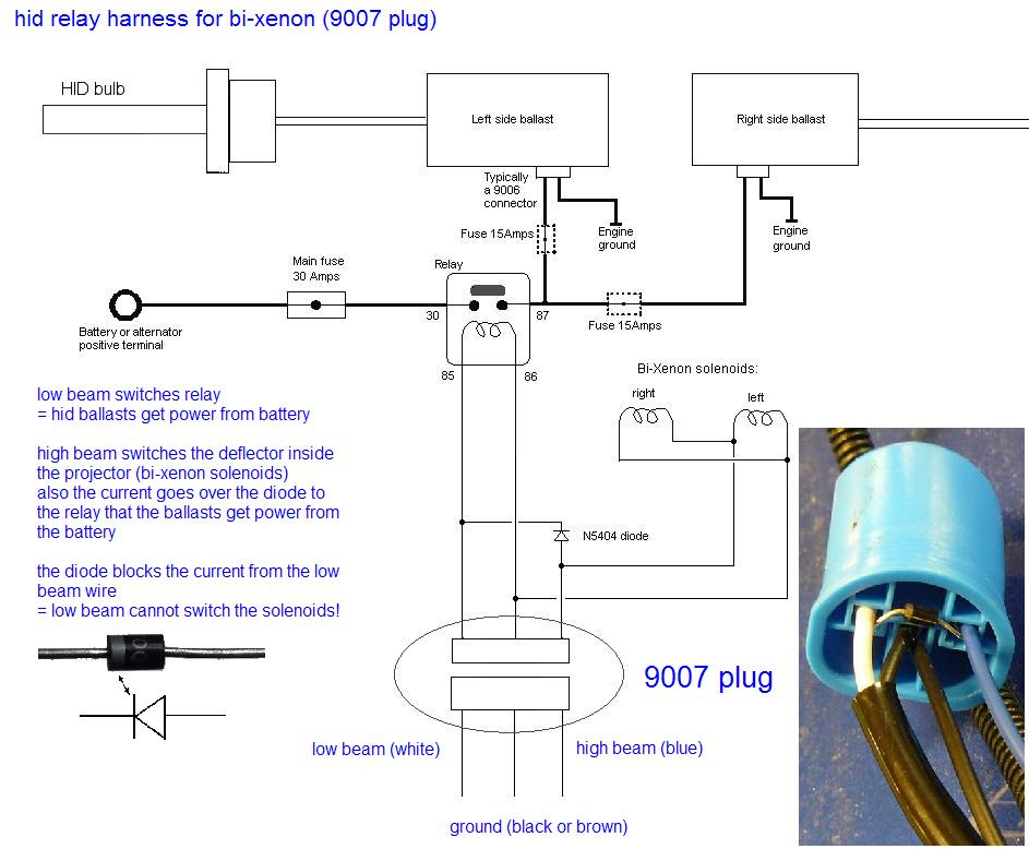 HID harness?resize\=665%2C549 9007 headlight wiring diagram h4 bi xenon wiring diagram \u2022 free dodge ram sport headlight wiring harness at sewacar.co