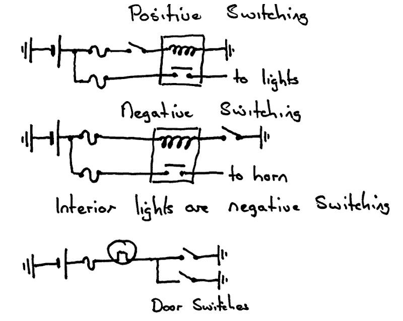 Hq Gts Dash Wiring Diagram Pontiac G8 • Wiring Diagrams