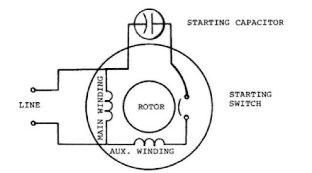 singlephase induction motors electric motor