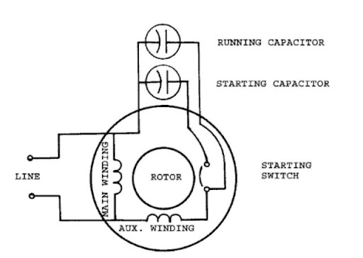 SINGLEPHASE INDUCTION MOTORS (Electric Motor)