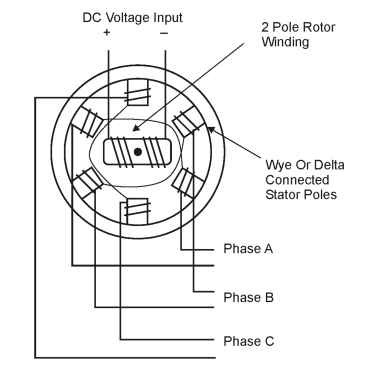 Bodine Electric Motor Wiring Diagram. Bodine. Wiring Diagram