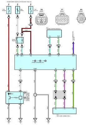 Electric Hydraulic Steering Pump MR2TOYOTA 2001  K20A