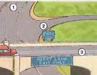 1. interstate highway 2. exit ramp 3. overpass