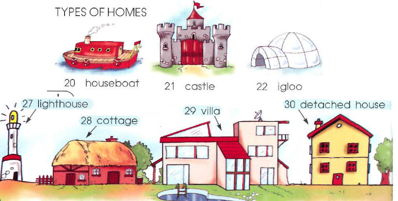 types of houses and homes with names and pictures online rh kidspicturedictionary com types of homes kindergarten lesson
