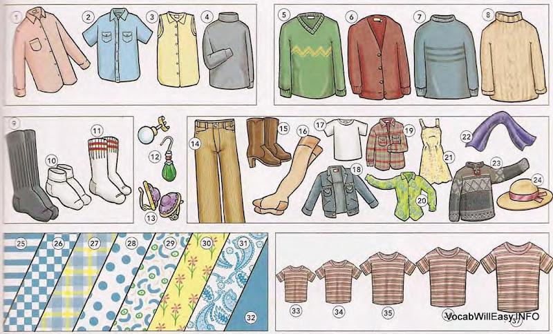 fashion descriptive words