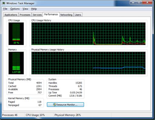 MediaCenter.ffdshow.CPU
