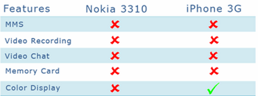 nokia-vs-iphone-2