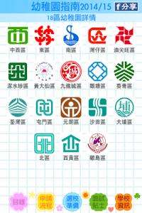 幼稚園指南(完整版) screenshot 3