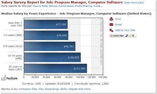 nat_pm_jobs2