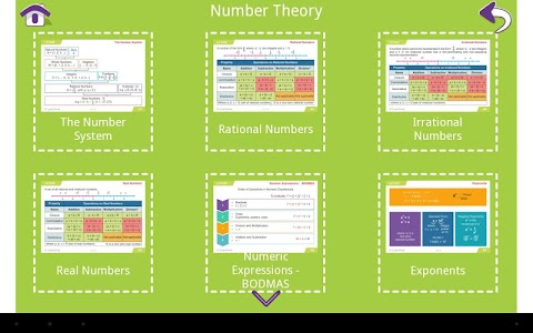 Grade 8 Math Learning Cards screenshot 8