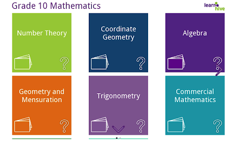 Grade 10 Math Learning Cards screenshot 5