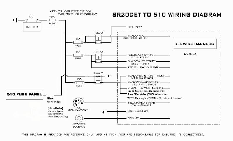 Sr20de Wiring Diagram S Srdet Diagrams And Rh7gleecemissbloggerco: 88961867 Gm Distributor Wiring Diagram At Gmaili.net