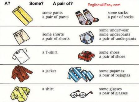 Обличане - мъж - английски речник на картините за ежедневни дейности.