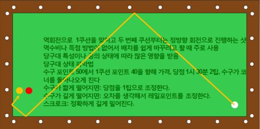 리버스샷 기본배치 2