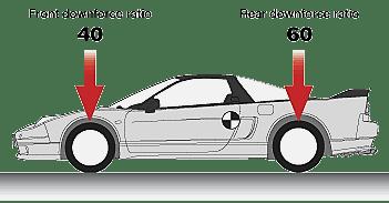 Honda NSX Balance
