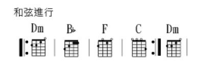 和弦1-2