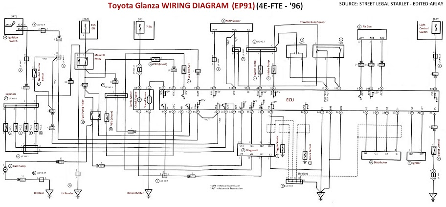wiring diagram toyota starlet 97 trusted wiring diagrams toyota stout toyota starlet glanza wiring diagram wiring diagram & fuse box \\u2022 wiring diagram toyota starlet 97