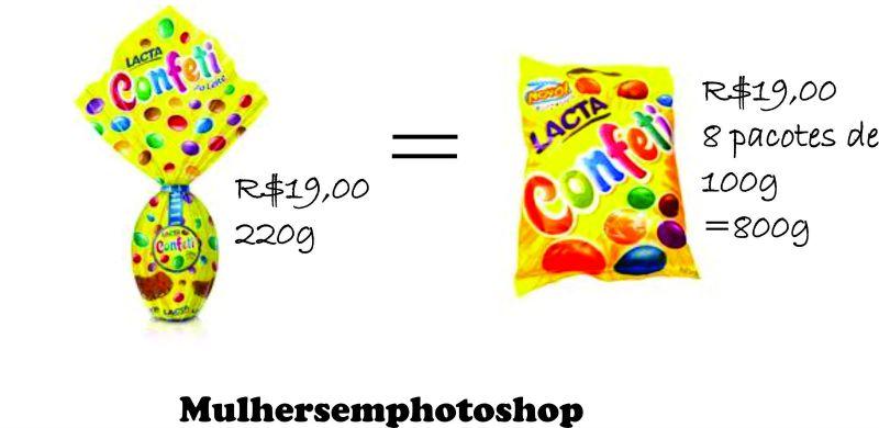 O que justifica o preço do Ovo de Páscoa