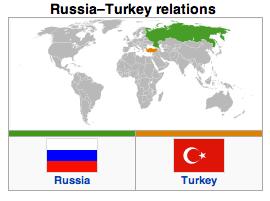 Russia - Turkey Relations