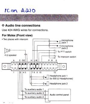 ICOM A210 PTT Wiring Question  VAF Forums