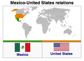 Mexico - United States Relations