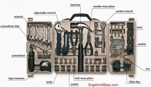 Kotak alat