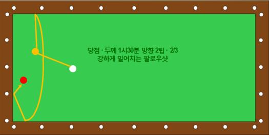 리버스샷 응용 1