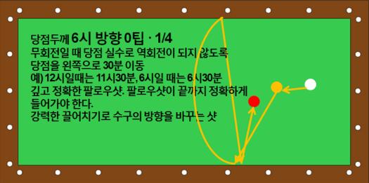 더블쿠션 역 횡단샷
