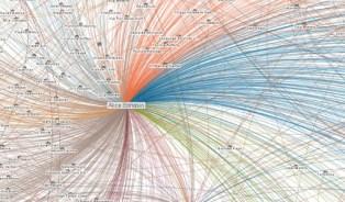 LinkedIn Map 4