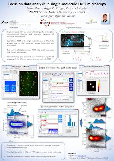 scientific poster templates the