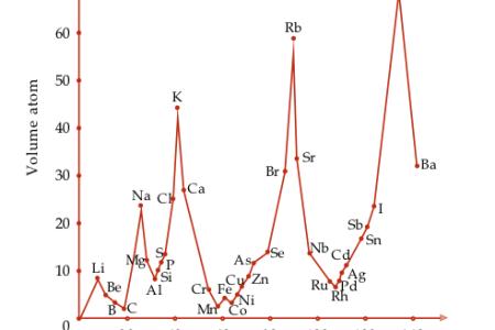 Best letter of recommendation new tabel periodik ukuran besar best best letter of recommendation new tabel periodik ukuran besar best of pengertian sistem periodik unsur dan sifat sifat pada tabel urtaz Gallery