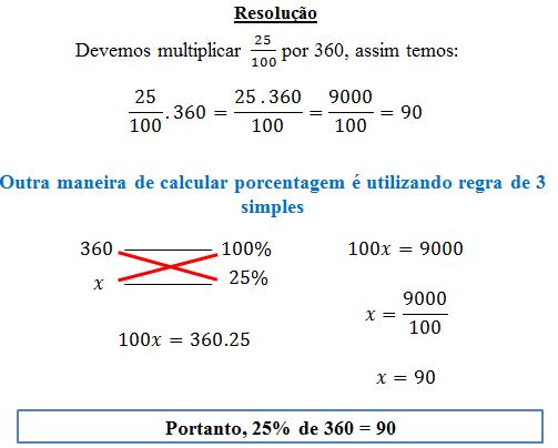 Exercícios resolvidos de porcentagem