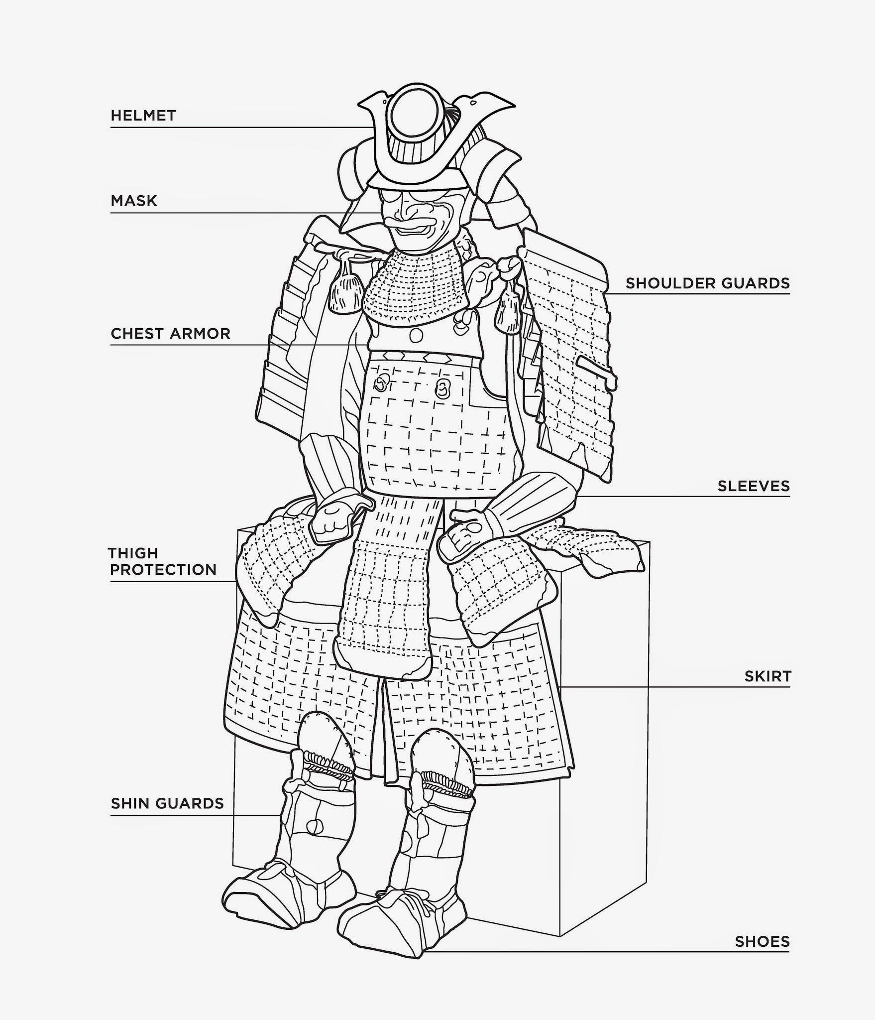 Samurai Armor Diagram