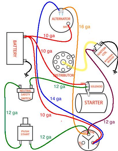 simple street rod wiring diagram wiring diagram ford hot rod wiring  diagrams diagram instruction