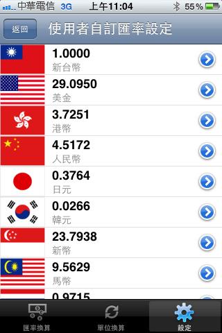 [工具計算] 【EZCurrency】匯率與單位換算 app 上架...贈送 redeem code - iPhone4.TW