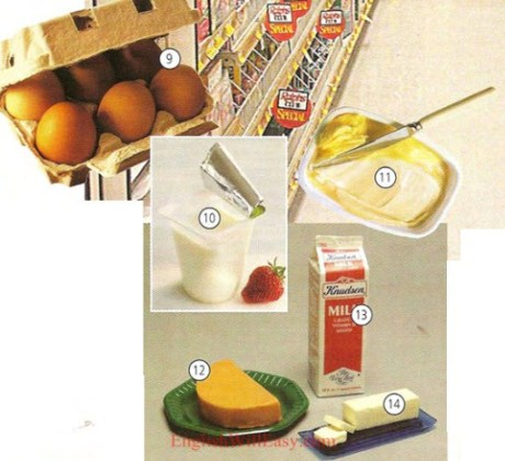 Supermarket - Food - Picture Dictionary