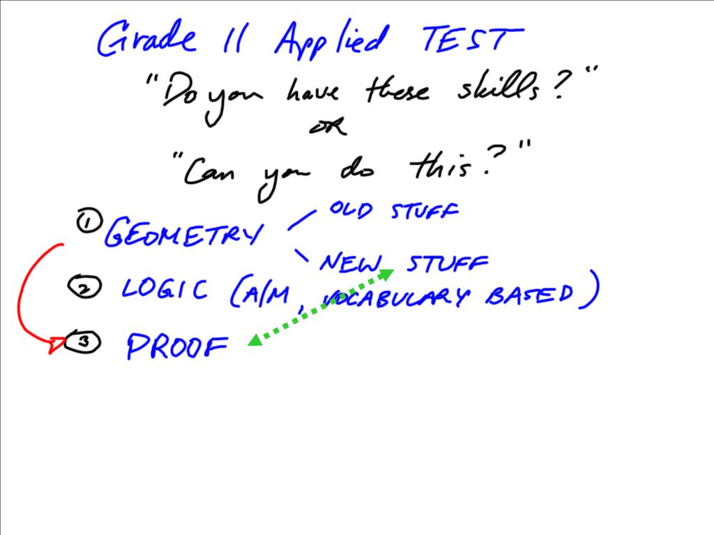 Grade 11 Applied Aardvark Math Grade 11 Applied Test