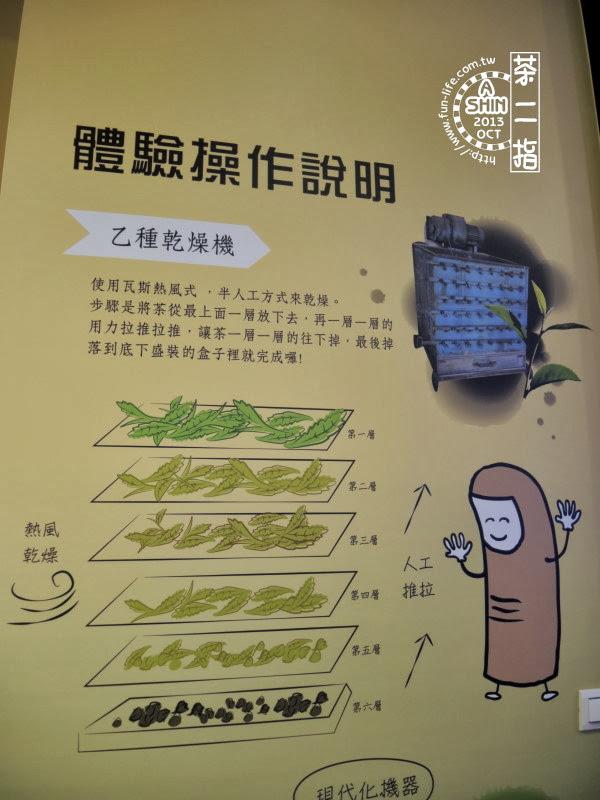 茶葉專用乾燥機使用說明~茶二指