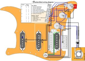 Few annoyances with HSS Strat wiring, need help