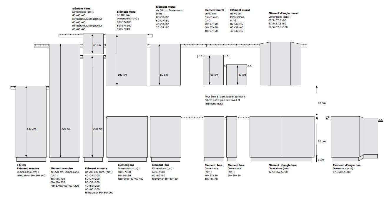 les meubles de cuisine ikea lesmeubles