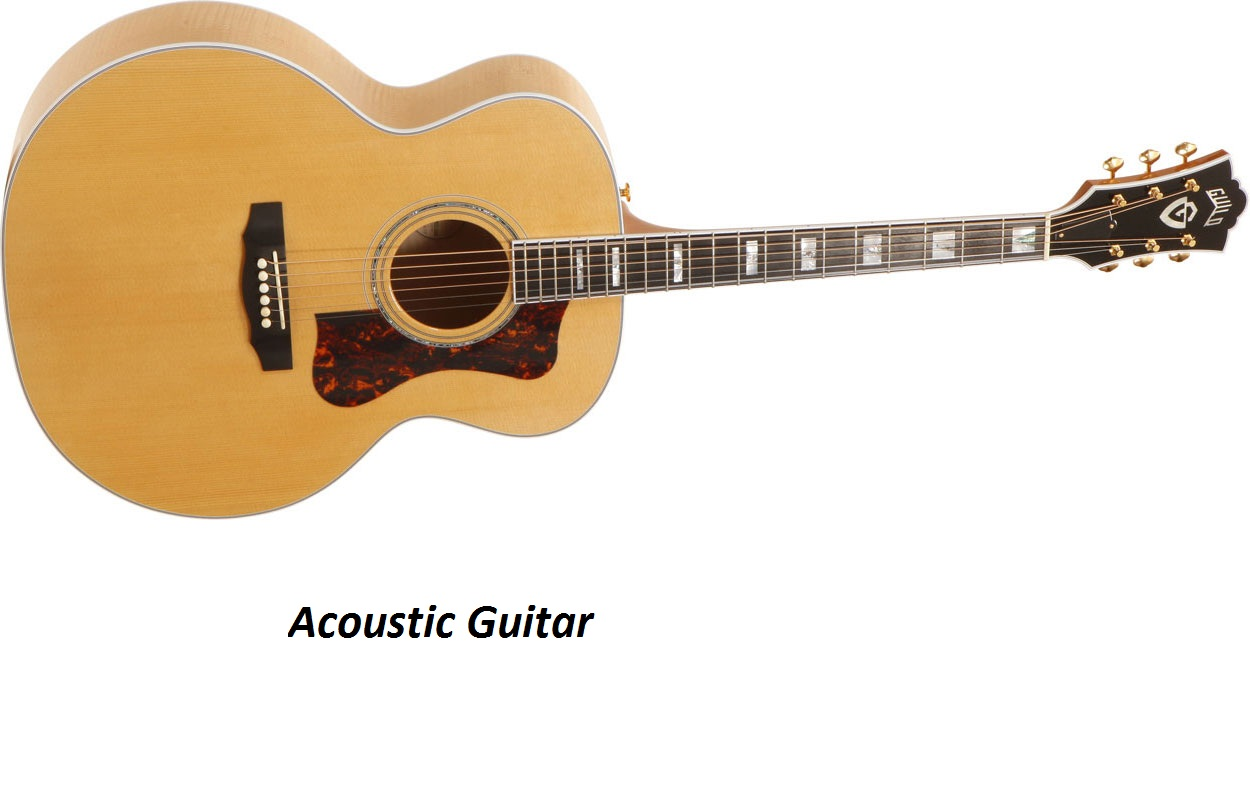 Ovation Guitar Wallpaper Wiring Diagram