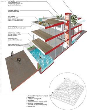plano-perspectiva-3d-casa-flip-flop-arquitecto-dan-brunn